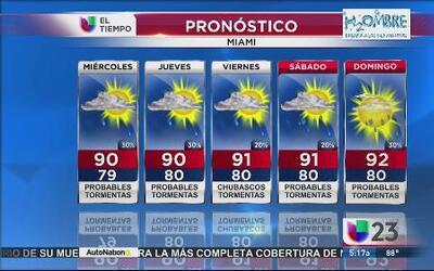Disminuye la lluvia para los próximos días