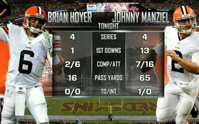 Johnny Manziel vs Brian Hoyer