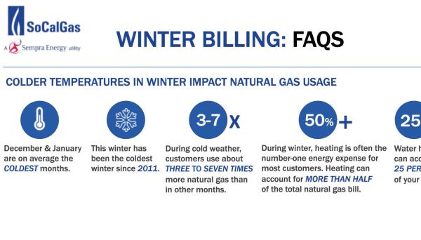 SoCalGas explica la subida de la factura en invierno