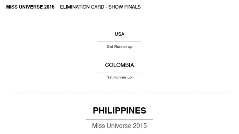 La papeleta que creó todo el revuelo en Miss Universo: ¿Es clara o no?...