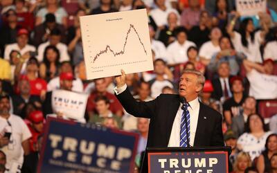 Donald Trump habla de asuntos económicos en un evento en Fort Lau...