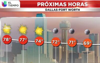 'Dallas en un Minuto': lunes cálido y ventoso en el estado de Texas