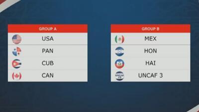 Listos los grupos de CONCACAF para el torneo Preolímpico 2015