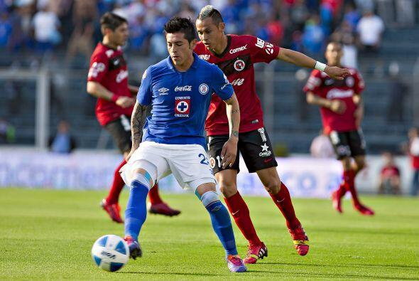 La mejor defensa es azul  Cruz Azul solo ha recibido 7 goles en el torne...