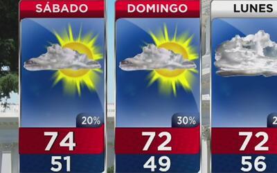 Se espera un fin de semana nublado este 22 y 23 de octubre