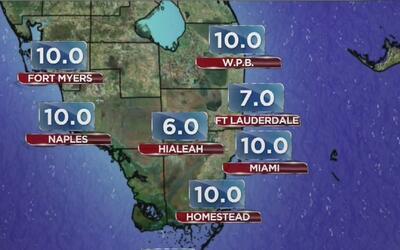 Lluvias, cielo nublado y neblina para este jueves en Miami