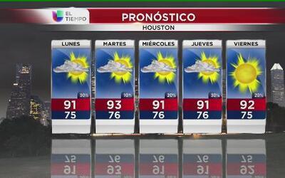 El clima para Houston este inicio de semana