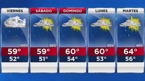 Alerta por tormenta y vientos destructivos para este viernes en Los Ángeles