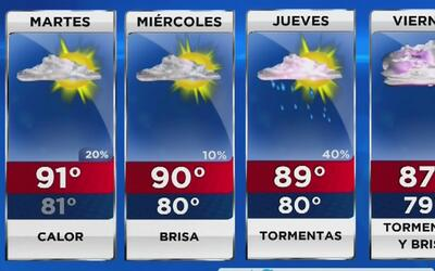 Cielo parcialmente nublado y bastante calor para este martes en Miami