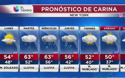 Tiempo en Nueva York: Lunes 28 de noviembre