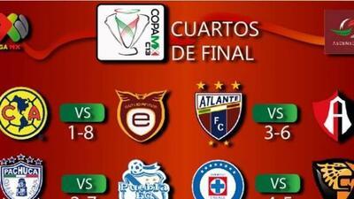 Así se jugarán los cuartos de final de la Copa MX.
