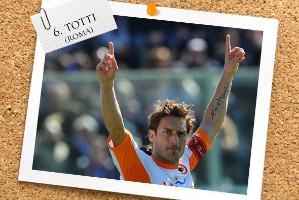 Ahora nos trasladamos a la Liga italiana, donde Francesco Totti sigue da...