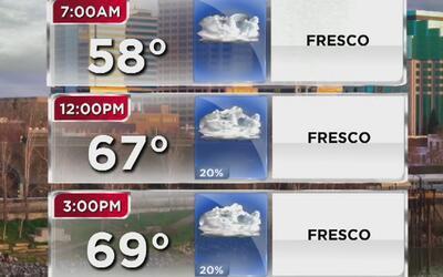 Este lunes comienzan a bajar las temperaturas y habrá condiciones variab...