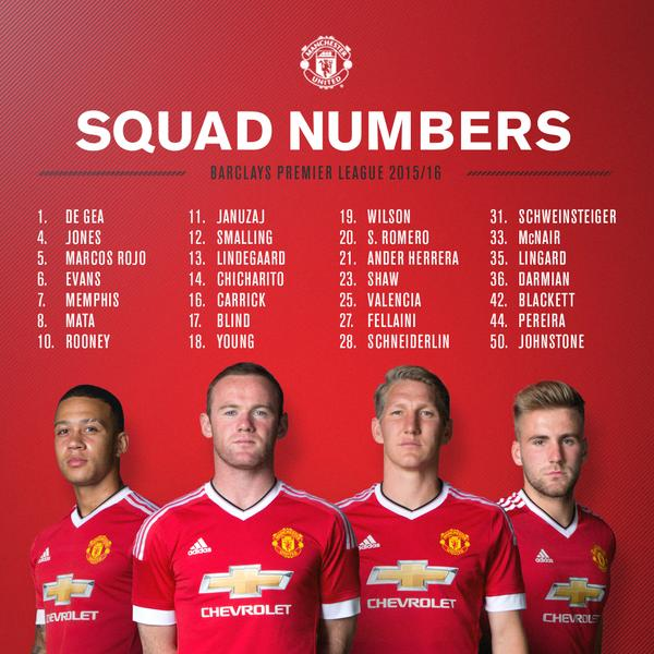 Amar A Muerte Capitulo 12: Manchester United Dio A Conocer Sus Dorsales Para La