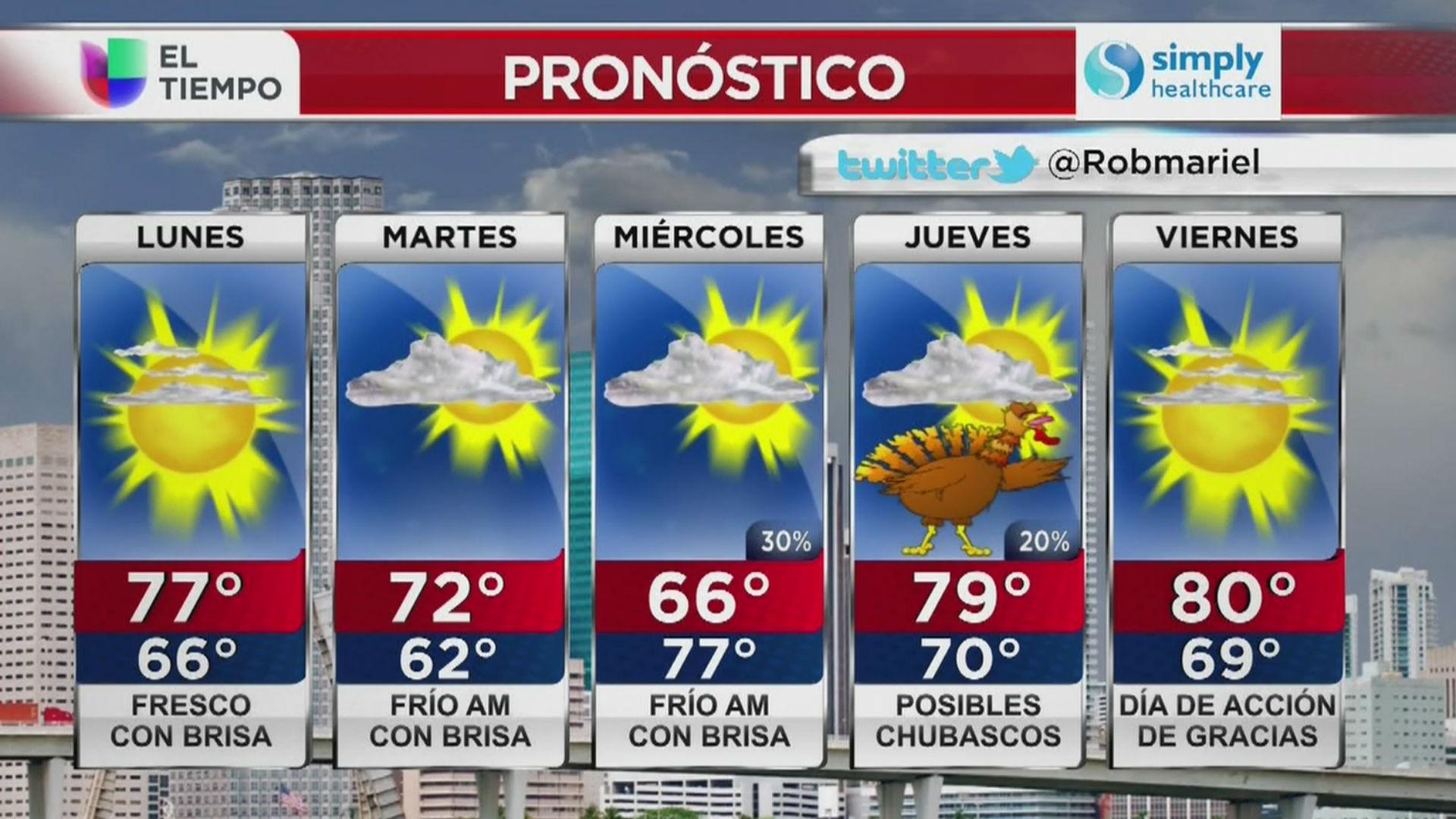 Pronóstico del clima: Florida - Lunes 21 de Noviembre - Univision 23 Miami - Univision
