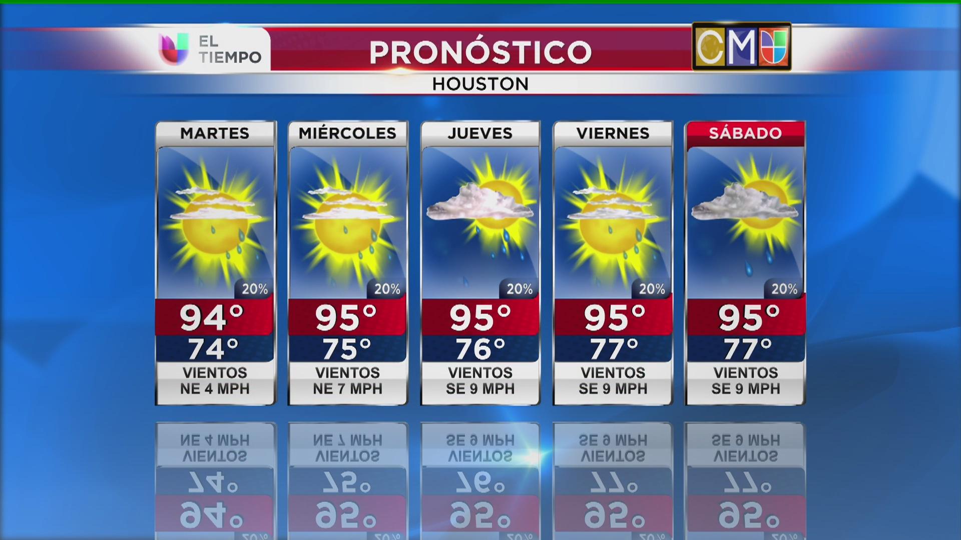 Pron stico del tiempo lunes 4 de agosto univision for Pronostico del tiempo accuweather