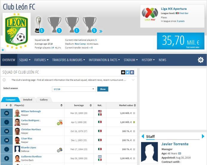 Nosotros los pobres: plantillas de la Liga MX más baratas que Neymar 14.jpg