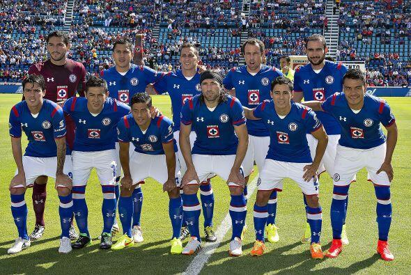 Cruz Azul vs. Veracruz -  El sábado se reanudarán las acciones en el Est...