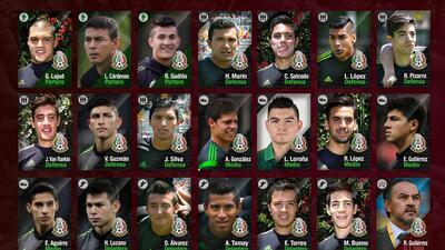Jugadores llamados por Raúl Gutiérrez que buscarán el boleto a Olímpicos