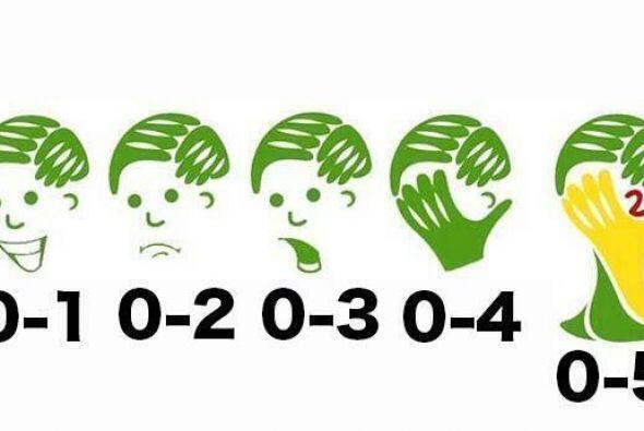 Memes Brasil vs Alemania