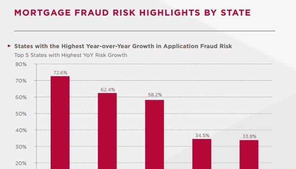 Cuidado con el fraude hipotecario en el sur de Florida