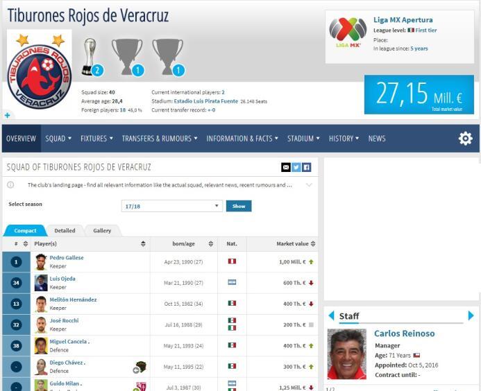 Nosotros los pobres: plantillas de la Liga MX más baratas que Neymar 18.jpg
