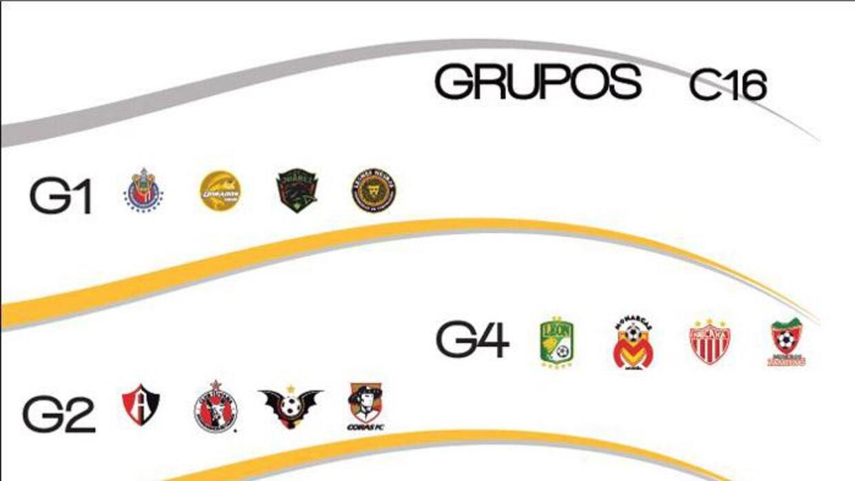 Calendario Copa MX CL 2016