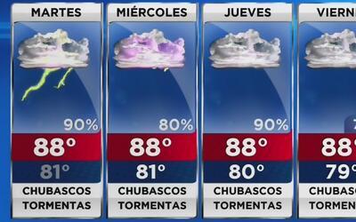 Cielo nublado y lluvia para este martes en Miami