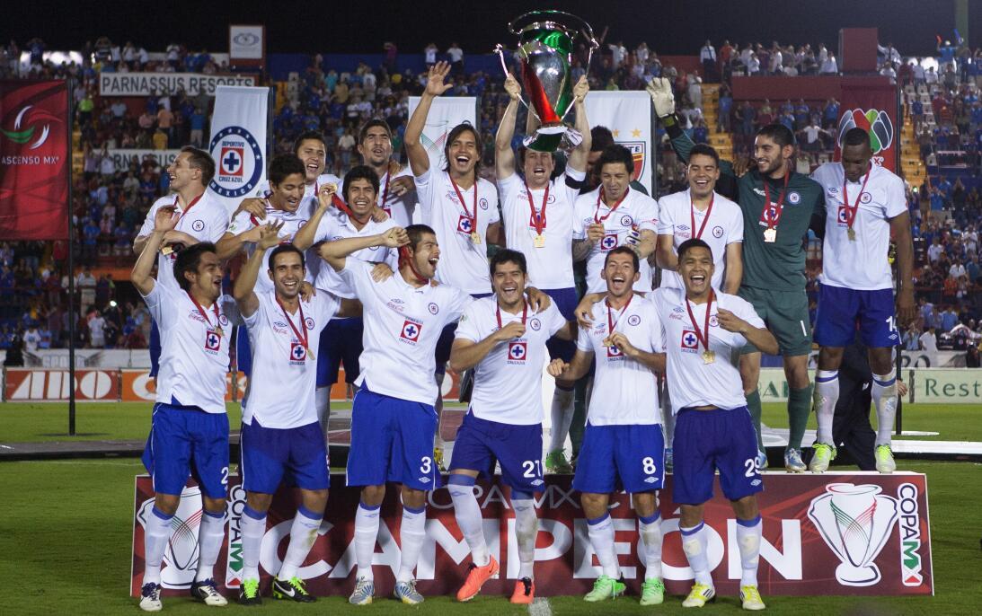 Jesús Corona y su trayectoria con el Cruz Azul 05 CA Campeón Copa Clausu...