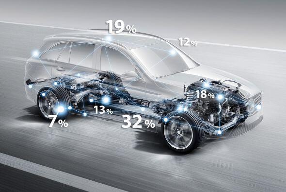Su motor es un 2.0 litro de cuatro cilindros turboalimentado que desarro...