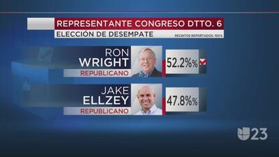 Resultados de las elecciones en Texas