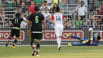 Arquero del FC Dallas elogiado pese a derrota ante la selección Sub-20 de México