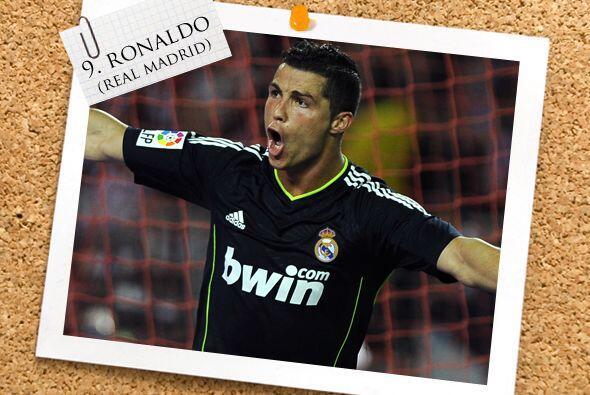 Para la delantera, iniciamos con el hombre de la semana, Cristiano Ronaldo.
