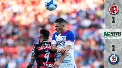 ¡Mucha Máquina! Cruz Azul mantiene el invicto con gol de último minuto