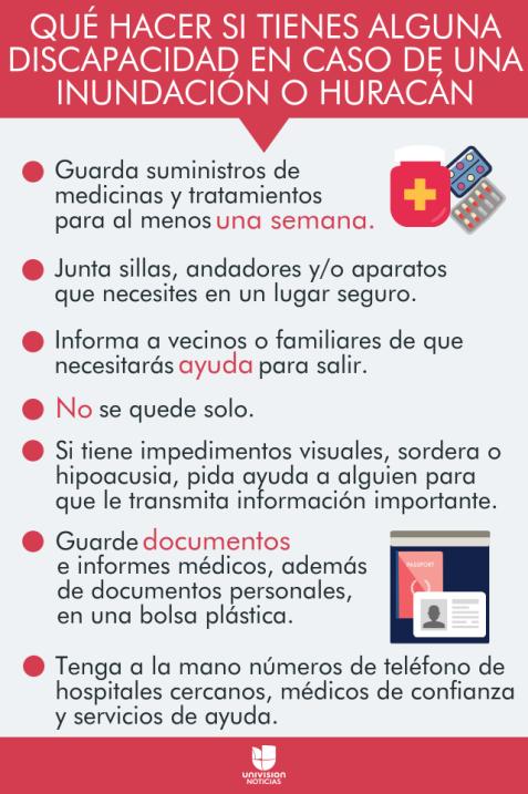 Huracán María: Noticias de última hora del Huracan María minuto a minuto...