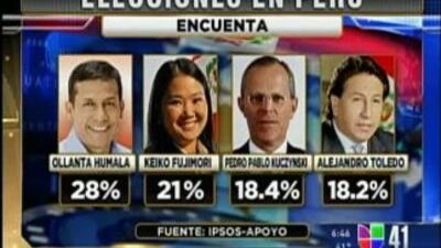 Votaciones políticas del Perú se conducen en NY y NJ