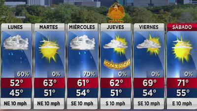 Houston tendrá un lunes pasado por lluvias y algunas tormentas