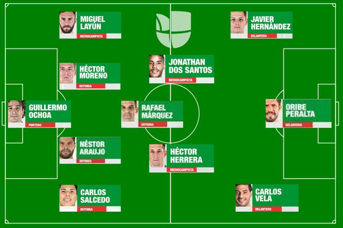 México paró de sufrir en Concacaf con estas 13 alineaciones 18costarica.jpg