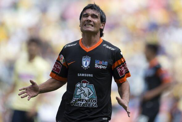 El argentino no ha sido ocupado en algunos partidos por Enrique Meza por...