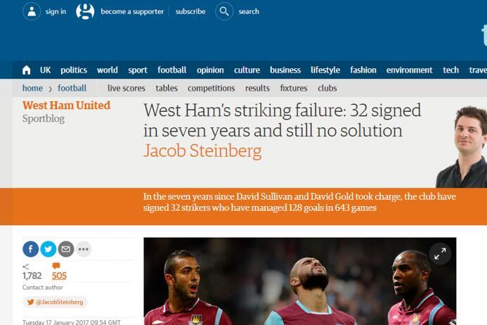 Preocupante: CH14 es el delantero número 33 fichado por West Ham en siet...