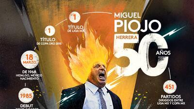 Miguel 'Piojo' Herrera cumple 50 años