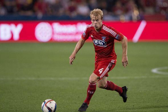 KYLE BEKKER (CAN) | El mediocampista de FC Dallas jugará su segunda Copa...