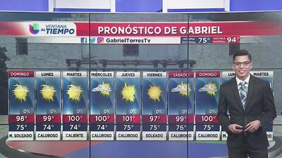 Domingo con condiciones cálidas y estables en San Antonio