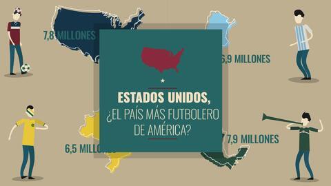 ¿Es Estados Unidos el país más futbolero de América?