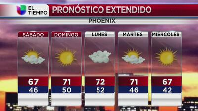 Domingo con condiciones soleadas en Phoenix