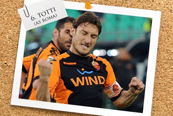 No puede faltar un talentoso italiano como Francesco Totti, quien parece...