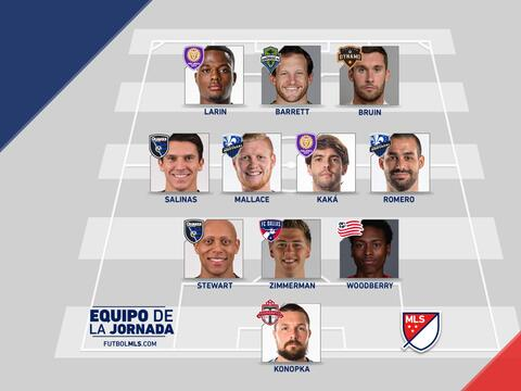 Equipo de la Jornada 11 de la MLS