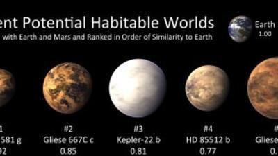 Cinco exoplanetas podrían ser habitables.