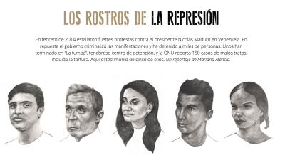 Los rostros de la represion