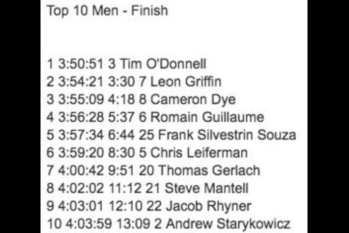 El estadounidense Tim O'Donnell triunfó por tercera ocasión en el Ironma...